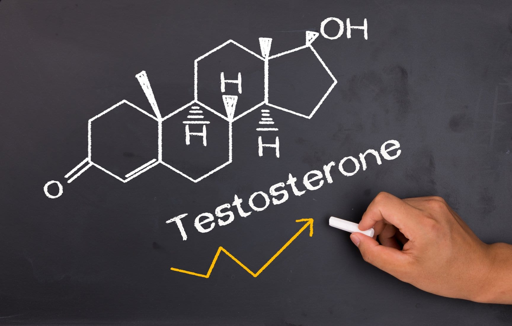 3 Common Testosterone Boosters That WON'T Work (And 3 That DO)